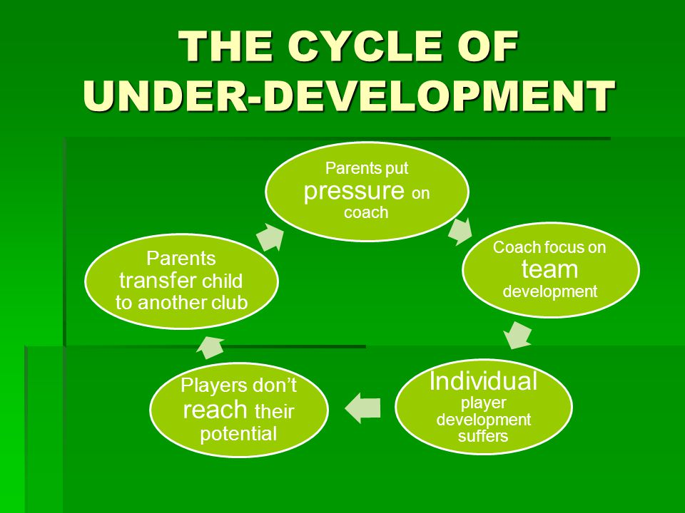 THE CYCLE OF UNDER-DEVELOPMENT Parents put pressure on coach Coach focus on team development Individual player development suffers Players don't reach their potential Parents transfer child to another club