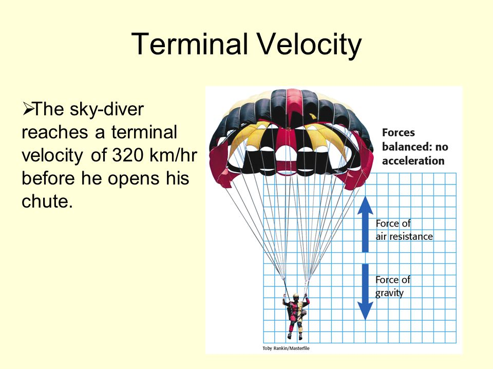 Terminal Velocity  The sky-diver reaches a terminal velocity of 320 km/hr before he opens his chute.