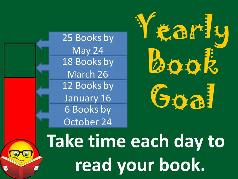 Camping Book Goal Students remember 20 books by March 20 th !
