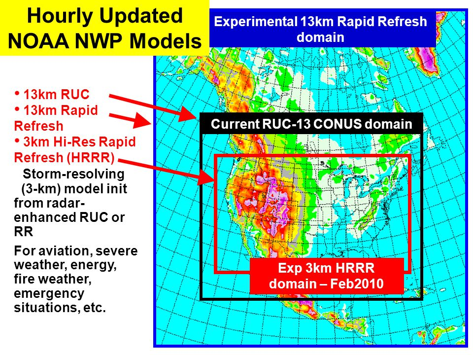 13km RUC 13km Rapid Refresh 3km Hi-Res Rapid Refresh (HRRR) Storm-resolving (3-km) model init from radar- enhanced RUC or RR For aviation, severe weather, energy, fire weather, emergency situations, etc.