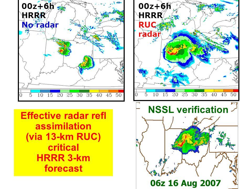 NSSL verification 06z 16 Aug 2007 00z+6h HRRR RUC radar 00z+6h HRRR No radar Effective radar refl assimilation (via 13-km RUC) critical HRRR 3-km fore