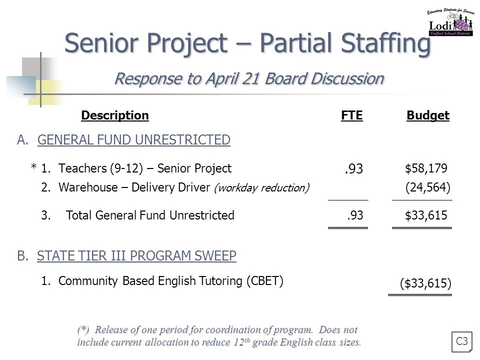 Senior Project – Partial Staffing Response to April 21 Board Discussion * 1.