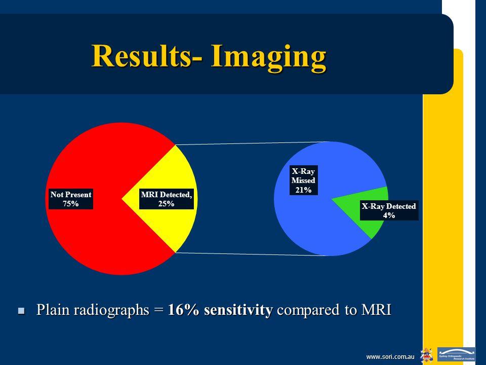 www.sori.com.au Results- Imaging Plain radiographs = 16% sensitivity compared to MRI Plain radiographs = 16% sensitivity compared to MRI