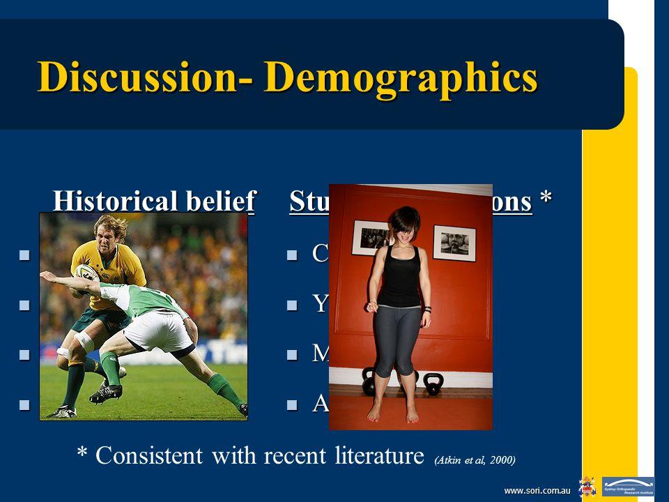 www.sori.com.au Discussion- Demographics Historical belief Non-contact Non-contact Adolescent Adolescent Female Female Non-athlete Non-athlete Study o