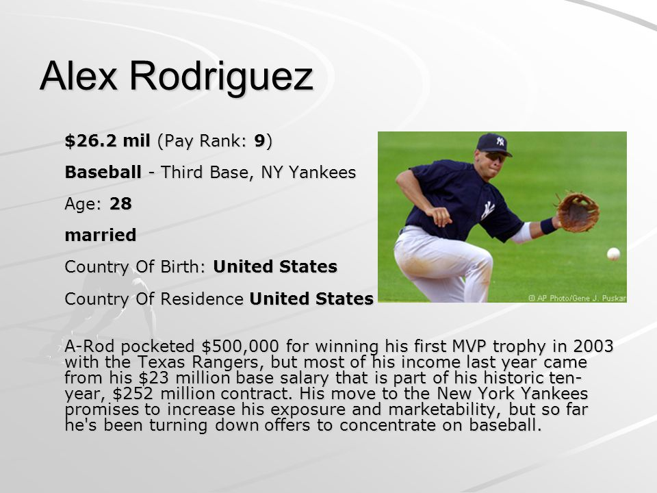 Alex Rodriguez $26.2 mil (Pay Rank: 9) Baseball - Third Base, NY Yankees Age: 28 married Country Of Birth: United States Country Of Residence United States A-Rod pocketed $500,000 for winning his first MVP trophy in 2003 with the Texas Rangers, but most of his income last year came from his $23 million base salary that is part of his historic ten- year, $252 million contract.