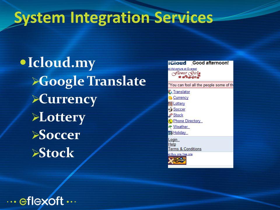 System Integration Services CSF Group Registration  Public Visitor Registration  Internal Portal List Visitor