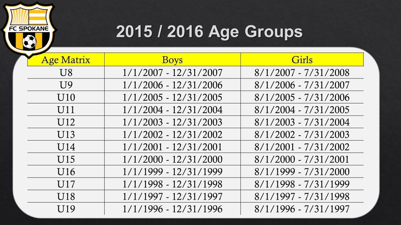 Age MatrixBoysGirls U81/1/2007 - 12/31/20078/1/2007 - 7/31/2008 U91/1/2006 - 12/31/20068/1/2006 - 7/31/2007 U101/1/2005 - 12/31/20058/1/2005 - 7/31/2006 U111/1/2004 - 12/31/20048/1/2004 - 7/31/2005 U121/1/2003 - 12/31/20038/1/2003 - 7/31/2004 U131/1/2002 - 12/31/20028/1/2002 - 7/31/2003 U141/1/2001 - 12/31/20018/1/2001 - 7/31/2002 U151/1/2000 - 12/31/20008/1/2000 - 7/31/2001 U161/1/1999 - 12/31/19998/1/1999 - 7/31/2000 U171/1/1998 - 12/31/19988/1/1998 - 7/31/1999 U181/1/1997 - 12/31/19978/1/1997 - 7/31/1998 U191/1/1996 - 12/31/19968/1/1996 - 7/31/1997
