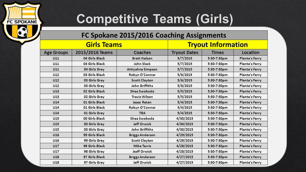 FC Spokane 2015/2016 Coaching Assignments Girls TeamsTryout Information Age Groups2015/2016 TeamsCoachesTryout DatesTimesLocation U1104 Girls BlackBrett Nelson5/7/20155:30-7:30pmPlante s Ferry U1104 Girls BlackJohn Slack5/7/20155:30-7:30pmPlante s Ferry U1104 Girls GreyAttiyahna Simpson5/7/20155:30-7:30pmPlante s Ferry U1203 Girls BlackRobyn O Connor5/6/20155:30-7:30pmPlante s Ferry U1203 Girls GreyScott Clayton5/6/20155:30-7:30pmPlante s Ferry U1203 Girls GreyJohn Griffiths5/6/20155:30-7:30pmPlante s Ferry U1302 Girls BlackShea Swoboda5/5/20155:30-7:30pmPlante s Ferry U1302 Girls GreyTravis Wilson5/5/20155:30-7:30pmPlante s Ferry U1401 Girls BlackJesse Retan5/4/20155:30-7:30pmPlante s Ferry U1401 Girls BlackRobyn O Connor5/4/20155:30-7:30pmPlante s Ferry U1401 Girls GreyTBA5/4/20155:30-7:30pmPlante s Ferry U1500 Girls BlackShea Swoboda4/30/20155:30-7:30pmPlante s Ferry U1500 Girls GreyJeff Orwick4/30/20155:30-7:30pmPlante s Ferry U1500 Girls GreyJohn Griffiths4/30/20155:30-7:30pmPlante s Ferry U1699 Girls BlackBriggs Anderson4/29/20155:30-7:30pmPlante s Ferry U1699 Girls GreyScott Clayton4/29/20155:30-7:30pmPlante s Ferry U1798 Girls BlackMike Terris4/28/20155:30-7:30pmPlante s Ferry U1798 Girls GreyJesff Orwick4/28/20155:30-7:30pmPlante s Ferry U1897 Girls BlackBriggs Anderson4/27/20155:30-7:30pmPlante s Ferry U1897 Girls GreyJeff Orwick4/27/20155:30-7:30pmPlante s Ferry
