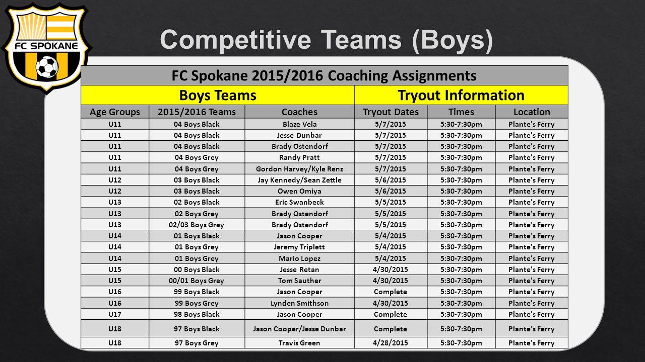 FC Spokane 2015/2016 Coaching Assignments Boys TeamsTryout Information Age Groups2015/2016 TeamsCoachesTryout DatesTimesLocation U1104 Boys BlackBlaze Vela5/7/20155:30-7:30pmPlante s Ferry U1104 Boys BlackJesse Dunbar5/7/20155:30-7:30pmPlante s Ferry U1104 Boys BlackBrady Ostendorf5/7/20155:30-7:30pmPlante s Ferry U1104 Boys GreyRandy Pratt5/7/20155:30-7:30pmPlante s Ferry U1104 Boys GreyGordon Harvey/Kyle Renz5/7/20155:30-7:30pmPlante s Ferry U1203 Boys BlackJay Kennedy/Sean Zettle5/6/20155:30-7:30pmPlante s Ferry U1203 Boys BlackOwen Omiya5/6/20155:30-7:30pmPlante s Ferry U1302 Boys BlackEric Swanbeck5/5/20155:30-7:30pmPlante s Ferry U1302 Boys GreyBrady Ostendorf5/5/20155:30-7:30pmPlante s Ferry U1302/03 Boys GreyBrady Ostendorf5/5/20155:30-7:30pmPlante s Ferry U1401 Boys BlackJason Cooper5/4/20155:30-7:30pmPlante s Ferry U1401 Boys GreyJeremy Triplett5/4/20155:30-7:30pmPlante s Ferry U1401 Boys GreyMario Lopez5/4/20155:30-7:30pmPlante s Ferry U1500 Boys BlackJesse Retan4/30/20155:30-7:30pmPlante s Ferry U1500/01 Boys GreyTom Sauther4/30/20155:30-7:30pmPlante s Ferry U1699 Boys BlackJason CooperComplete5:30-7:30pmPlante s Ferry U1699 Boys GreyLynden Smithson4/30/20155:30-7:30pmPlante s Ferry U1798 Boys BlackJason CooperComplete5:30-7:30pmPlante s Ferry U1897 Boys BlackJason Cooper/Jesse DunbarComplete5:30-7:30pmPlante s Ferry U1897 Boys GreyTravis Green4/28/20155:30-7:30pmPlante s Ferry
