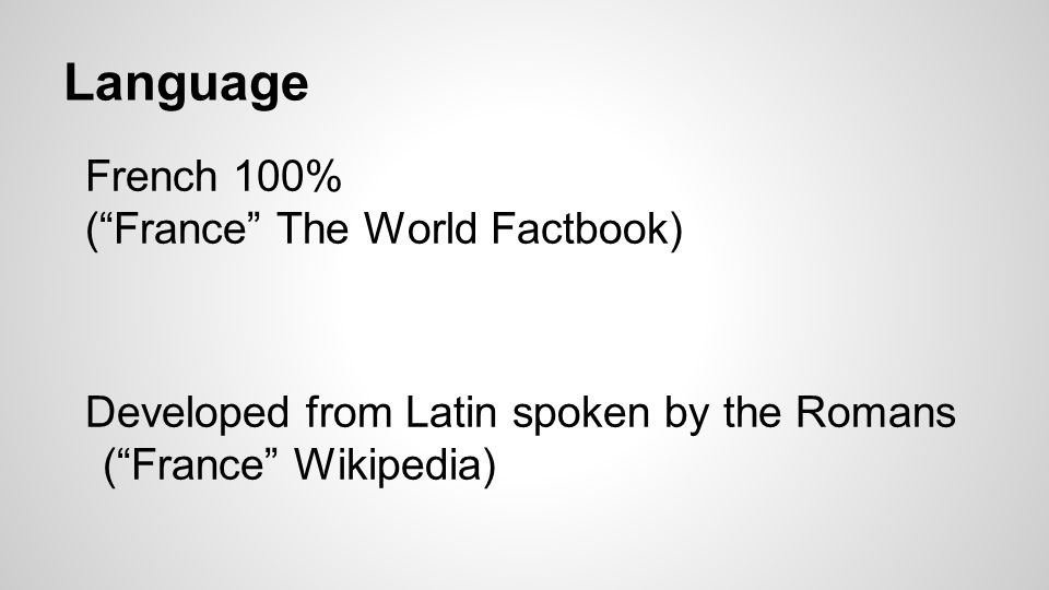 """Language French 100% (""""France"""" The World Factbook) Developed from Latin spoken by the Romans (""""France"""" Wikipedia)"""