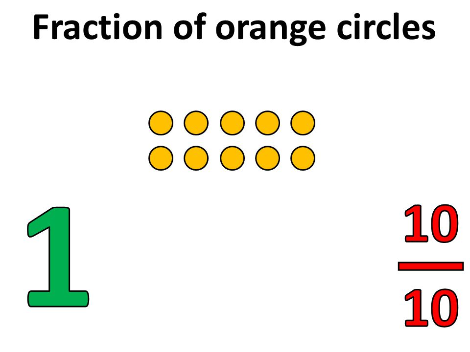 Fraction of orange circles