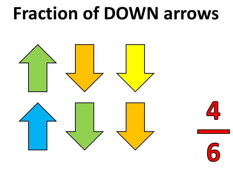 Fraction of DOWN arrows