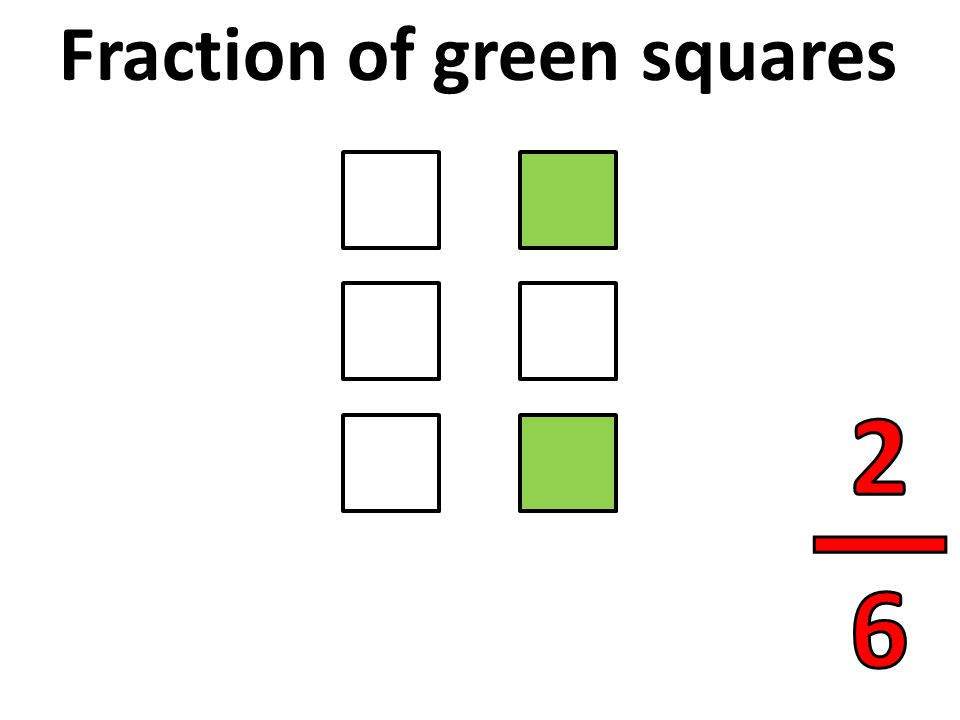 Fraction of green squares
