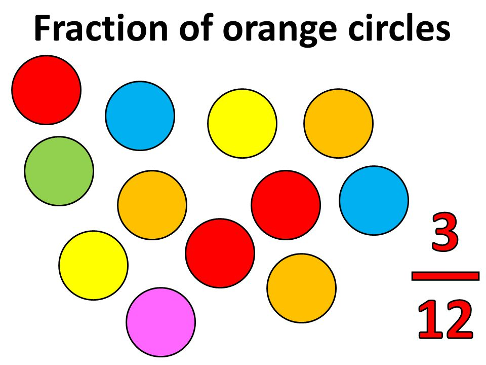Fraction of birds