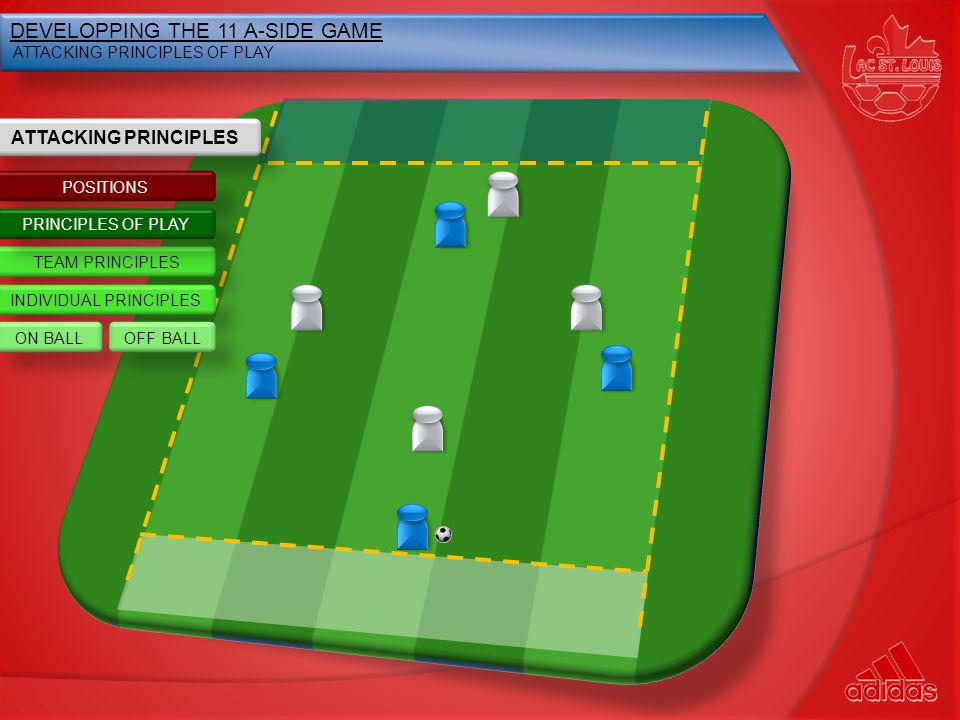 DEVELOPPING THE 11 A-SIDE GAME ATTACKING PRINCIPLES OF PLAY