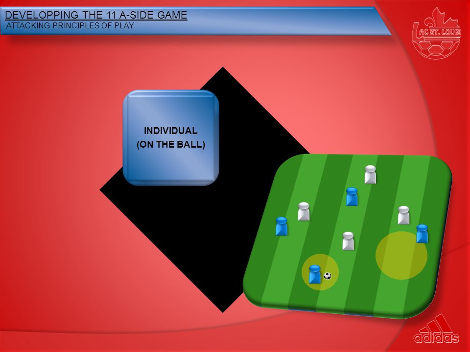 INDIVIDUAL (ON THE BALL) DEVELOPPING THE 11 A-SIDE GAME ATTACKING PRINCIPLES OF PLAY INDIVIDUAL (OFF THE BALL)