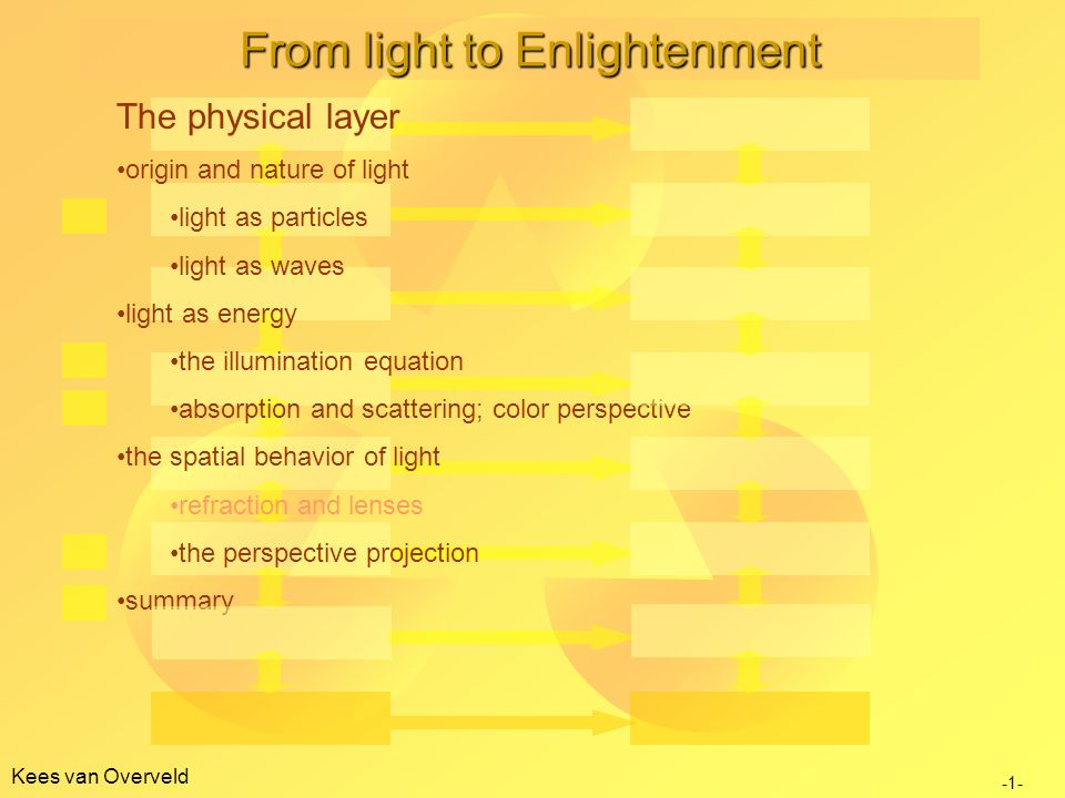 Kees van Overveld From light to Enlightenment The physical layer origin and nature of light light as particles light as waves light as energy the illumination equation absorption and scattering; color perspective the spatial behavior of light refraction and lenses the perspective projection summary -1-