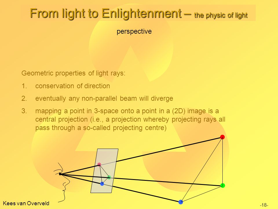 Kees van Overveld Geometric properties of light rays: 1.conservation of direction 2.eventually any non-parallel beam will diverge 3.mapping a point in 3-space onto a point in a (2D) image is a central projection (i.e., a projection whereby projecting rays all pass through a so-called projecting centre) perspective -18- From light to Enlightenment – the physic of light