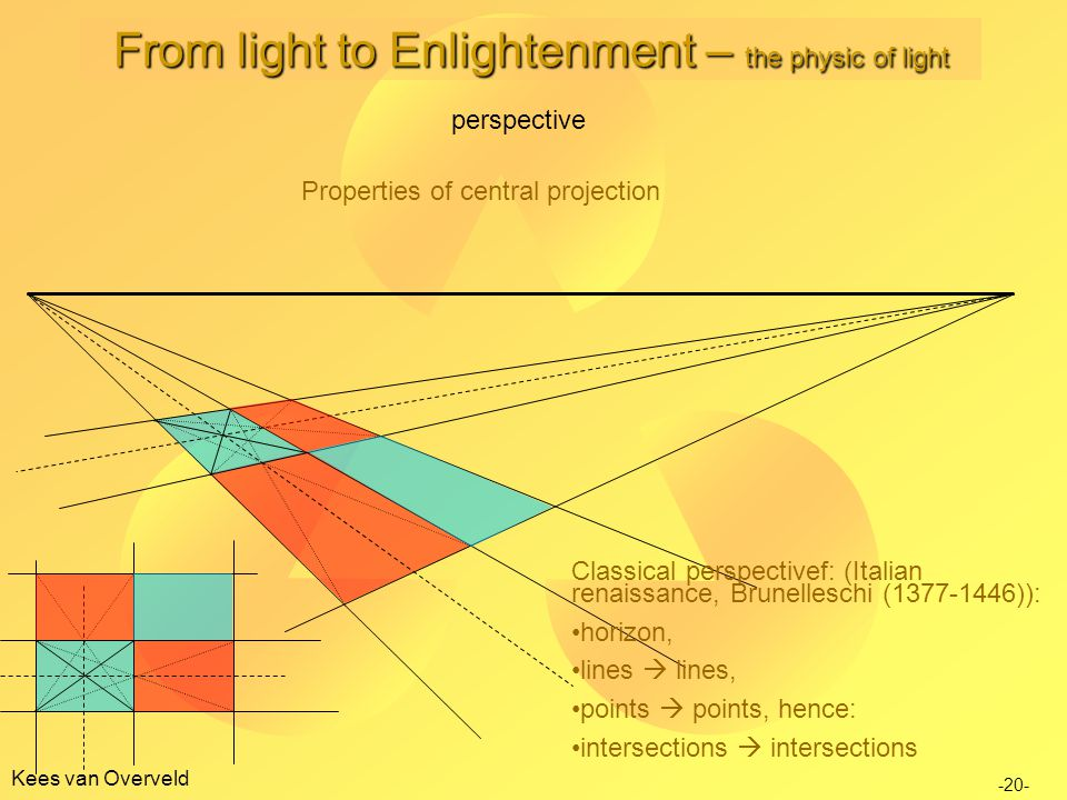 Kees van Overveld Classical perspectivef: (Italian renaissance, Brunelleschi (1377-1446)): horizon, lines  lines, points  points, hence: intersections  intersections Properties of central projection perspective -20- From light to Enlightenment – the physic of light