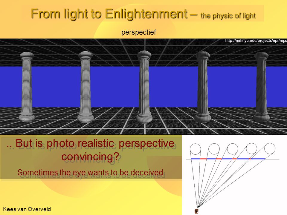 Kees van Overveld perspectief -27- From light to Enlightenment – the physic of light The development in perspective in pictorial art..