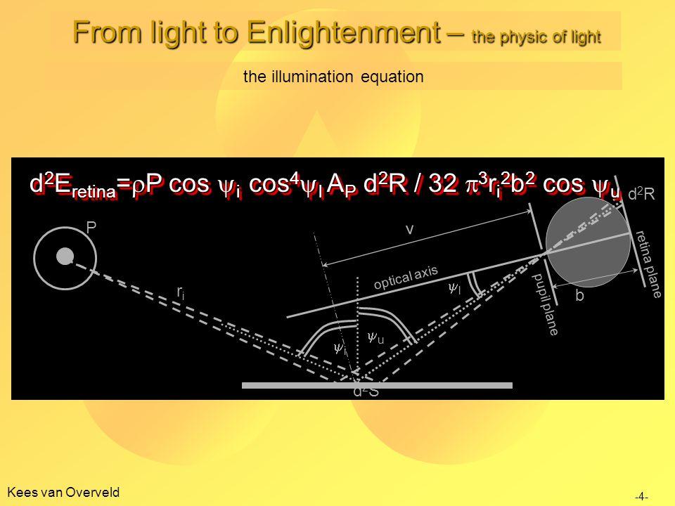 Kees van Overveld ii riri d2Sd2S uu ll b v d2Rd2R retina plane pupil plane optical axis P the illumination equation d 2 E retina =  P cos  i cos 4  l A P d 2 R / 32  3 r i 2 b 2 cos  u -4- From light to Enlightenment – the physic of light