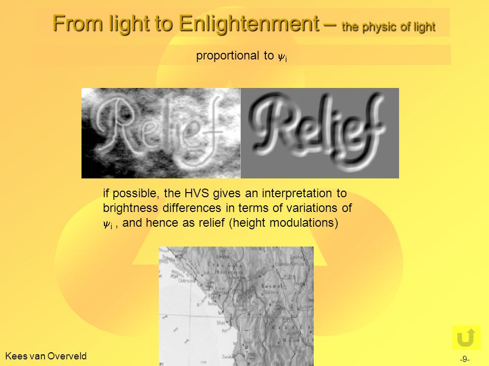 Kees van Overveld proportional to  i if possible, the HVS gives an interpretation to brightness differences in terms of variations of  i, and hence as relief (height modulations) -9- From light to Enlightenment – the physic of light