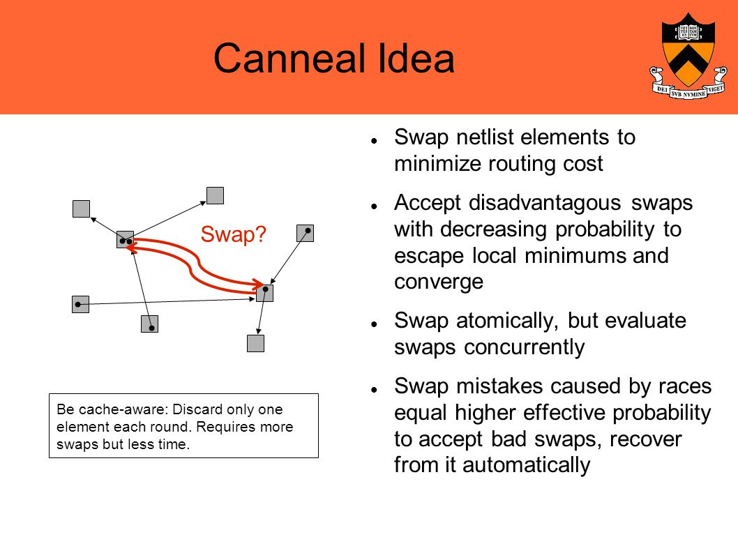 Canneal Idea Swap netlist elements to minimize routing cost Accept disadvantagous swaps with decreasing probability to escape local minimums and converge Swap atomically, but evaluate swaps concurrently Swap mistakes caused by races equal higher effective probability to accept bad swaps, recover from it automatically Swap.