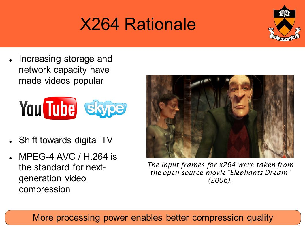 X264 Rationale Increasing storage and network capacity have made videos popular Shift towards digital TV MPEG-4 AVC / H.264 is the standard for next- generation video compression The input frames for x264 were taken from the open source movie Elephants Dream (2006).