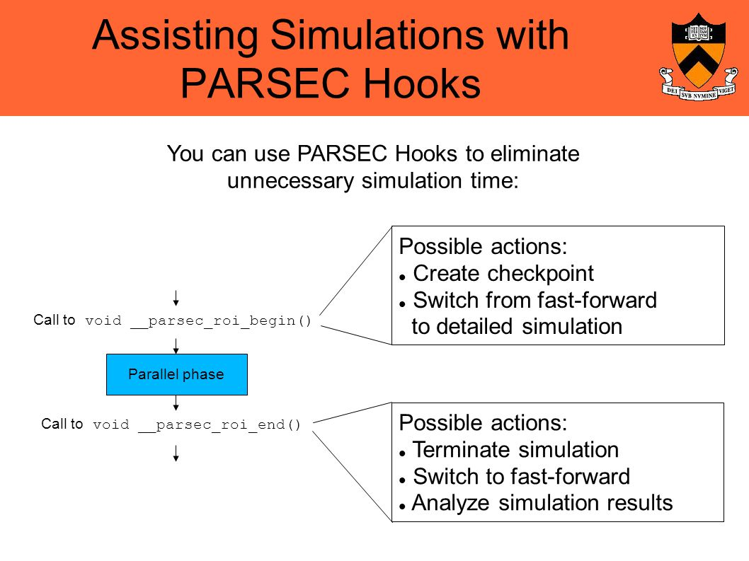 Assisting Simulations with PARSEC Hooks Parallel phase Call to void __parsec_roi_begin()‏ Call to void __parsec_roi_end()‏ Possible actions: Create checkpoint Switch from fast-forward to detailed simulation Possible actions: Terminate simulation Switch to fast-forward Analyze simulation results You can use PARSEC Hooks to eliminate unnecessary simulation time: