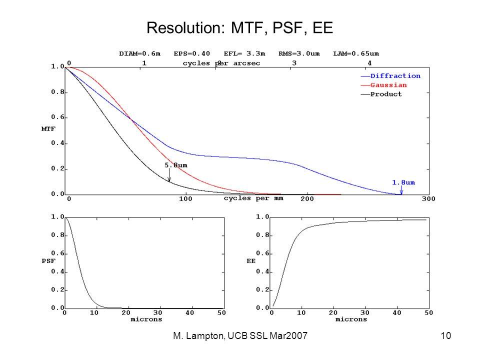 M. Lampton, UCB SSL Mar200710 Resolution: MTF, PSF, EE