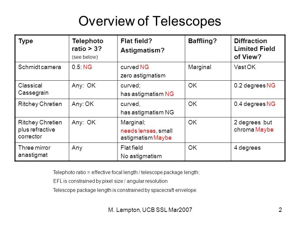 M. Lampton, UCB SSL Mar20072 Overview of Telescopes TypeTelephoto ratio > 3.