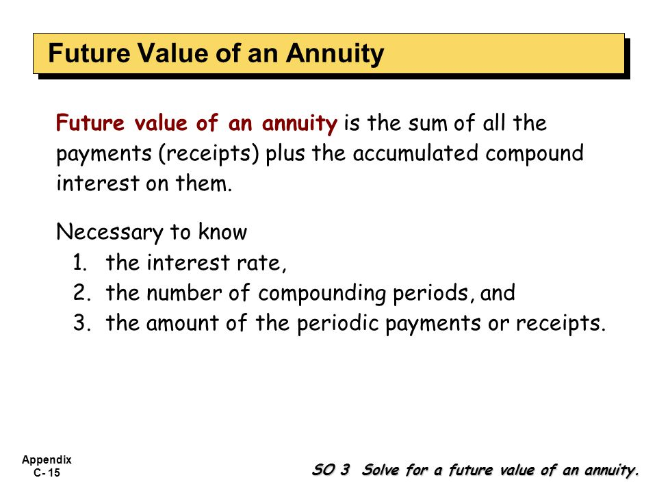 Appendix C- 15 SO 3 Solve for a future value of an annuity. Future value of an annuity is the sum of all the payments (receipts) plus the accumulated