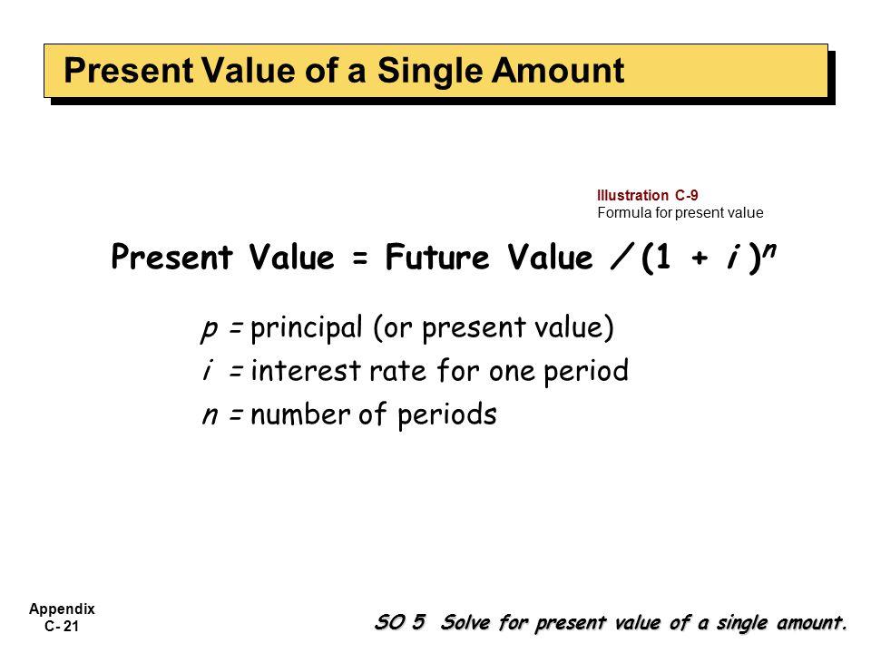 Appendix C- 21 Present Value = Future Value / (1 + i ) n Illustration C-9 Formula for present value p = principal (or present value) i = interest rate