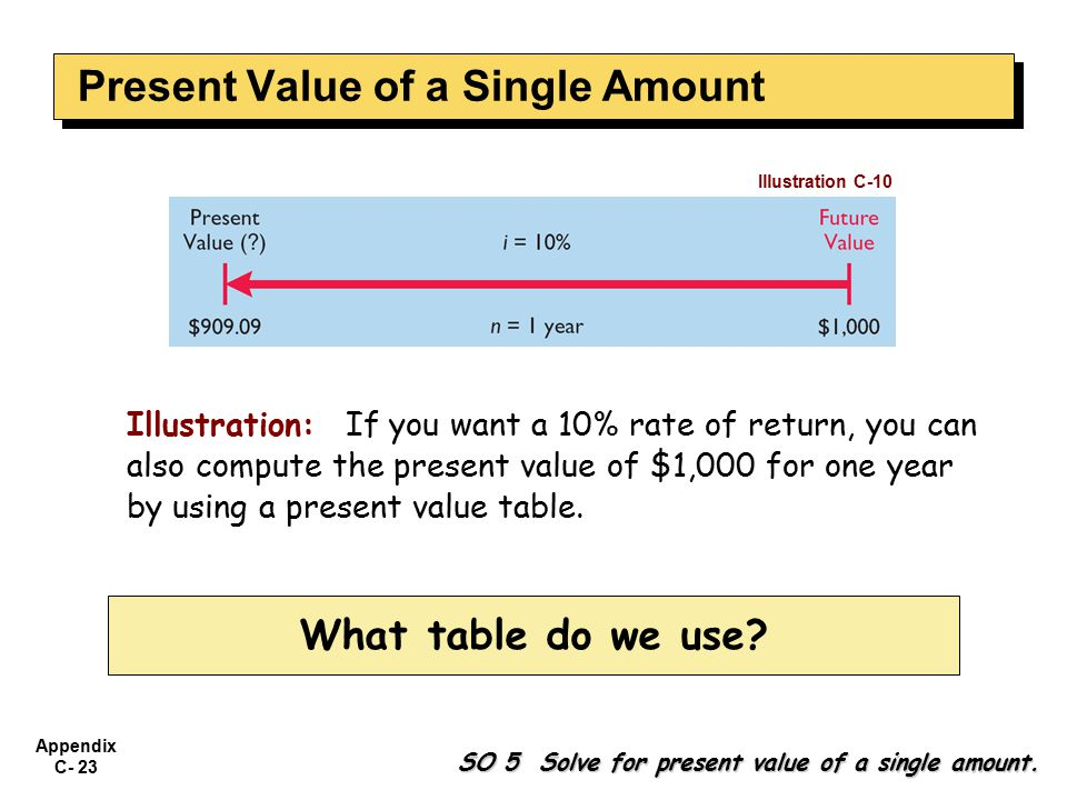 Appendix C- 23 What table do we use. SO 5 Solve for present value of a single amount.