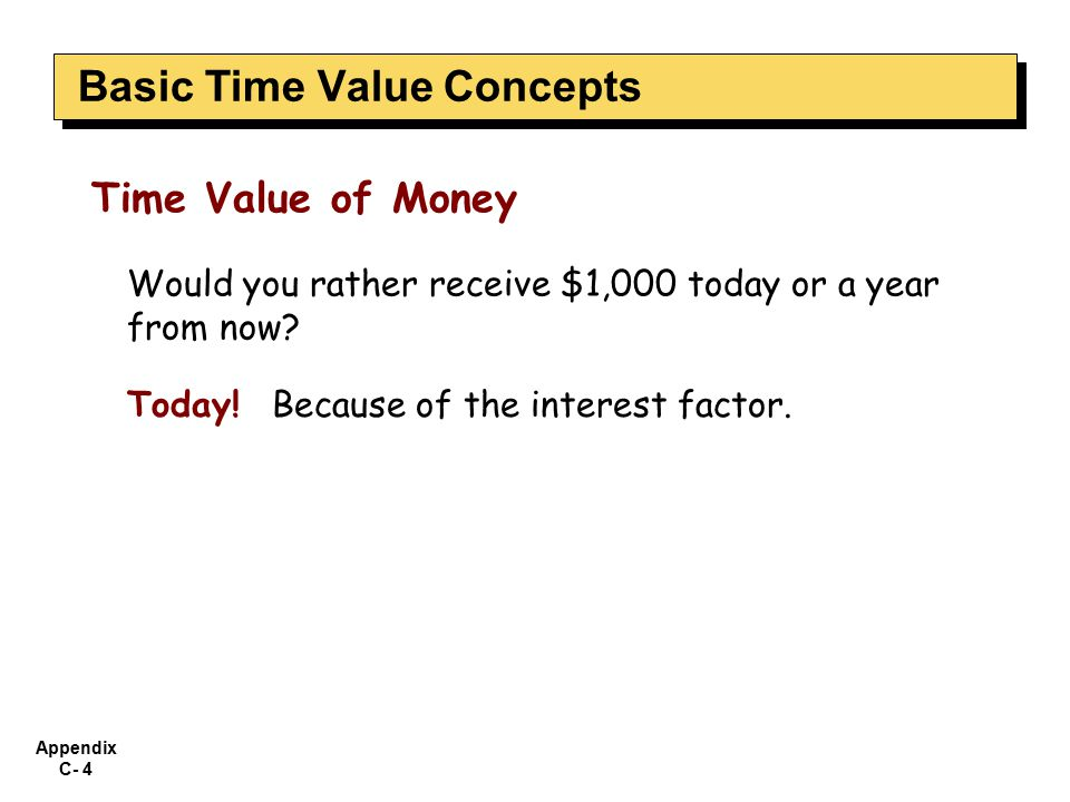 Appendix C- 4 Would you rather receive $1,000 today or a year from now? Basic Time Value Concepts Time Value of Money Today! Because of the interest f