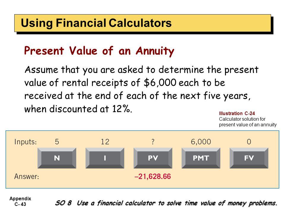 Appendix C- 1. Appendix C- 2 Time Value of Money Financial ...