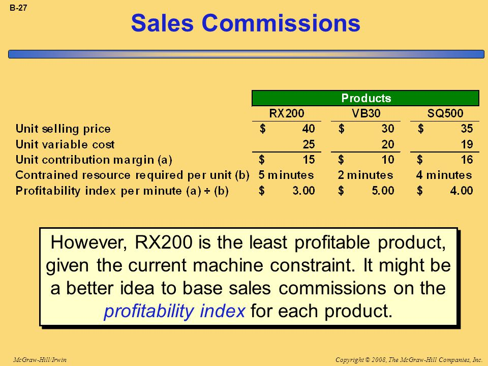 Copyright © 2008, The McGraw-Hill Companies, Inc.McGraw-Hill/Irwin B-27 Sales Commissions However, RX200 is the least profitable product, given the current machine constraint.