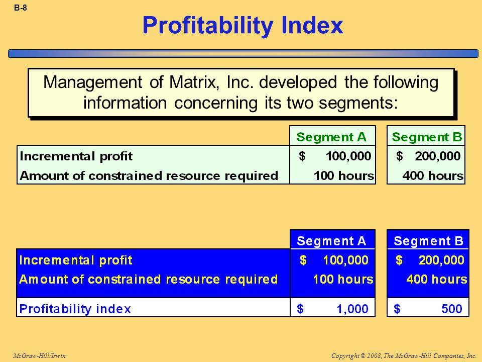 Copyright © 2008, The McGraw-Hill Companies, Inc.McGraw-Hill/Irwin B-8 Profitability Index Management of Matrix, Inc.