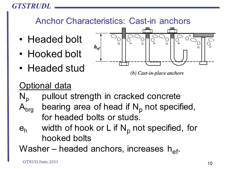 GTSTRUDL Anchor Characteristics: Cast-in anchors Headed bolt Hooked bolt Headed stud GTSUG June, 2011 10 Optional data N p pullout strength in cracked concrete A brg bearing area of head if N p not specified, for headed bolts or studs.
