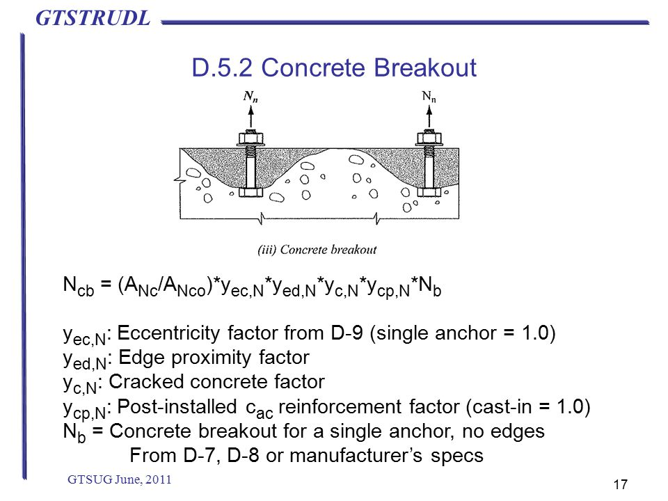 GTSTRUDL GTSUG June, 2011 17 D.5.2 Concrete Breakout N cb = (A Nc /A Nco )*y ec,N *y ed,N *y c,N *y cp,N *N b y ec,N : Eccentricity factor from D-9 (single anchor = 1.0) y ed,N : Edge proximity factor y c,N : Cracked concrete factor y cp,N : Post-installed c ac reinforcement factor (cast-in = 1.0) N b = Concrete breakout for a single anchor, no edges From D-7, D-8 or manufacturer's specs