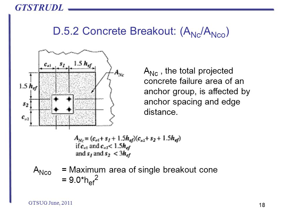 GTSTRUDL D.5.2 Concrete Breakout: (A Nc /A Nco ) GTSUG June, 2011 18 A Nco = Maximum area of single breakout cone = 9.0*h ef 2 A Nc, the total projected concrete failure area of an anchor group, is affected by anchor spacing and edge distance.