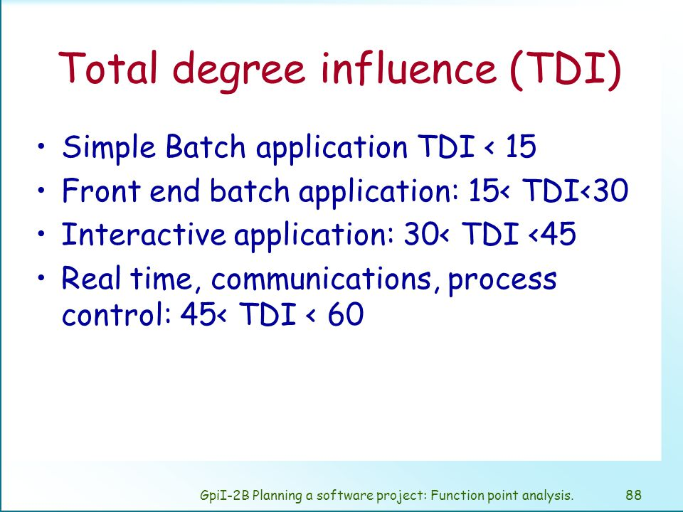 GpiI-2B Planning a software project: Function point analysis.87 Total degree of influence (TDI)