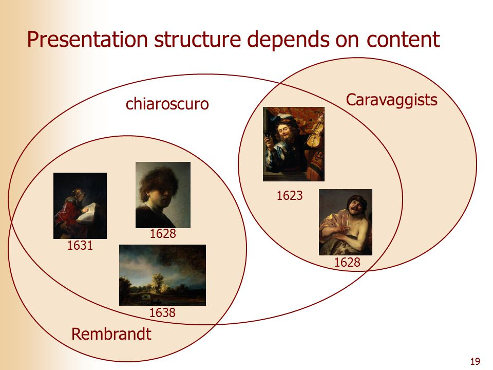 19 Rembrandt Caravaggists Presentation structure depends on content chiaroscuro 1631 1628 1638 1623 1628