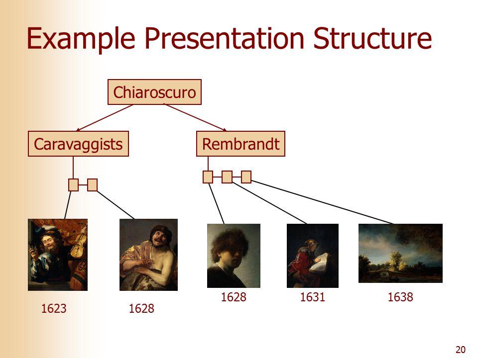 20 163116281638 16231628 Example Presentation Structure Rembrandt Chiaroscuro Caravaggists