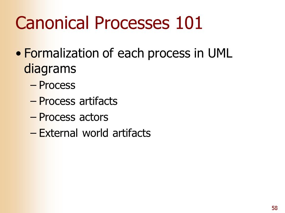 58 Canonical Processes 101 Formalization of each process in UML diagrams –Process –Process artifacts –Process actors –External world artifacts