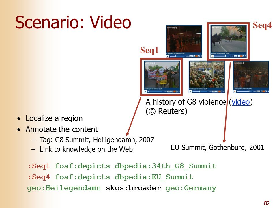 82 A history of G8 violence (video) (© Reuters)video Localize a region Annotate the content –Tag: G8 Summit, Heiligendamn, 2007 –Link to knowledge on