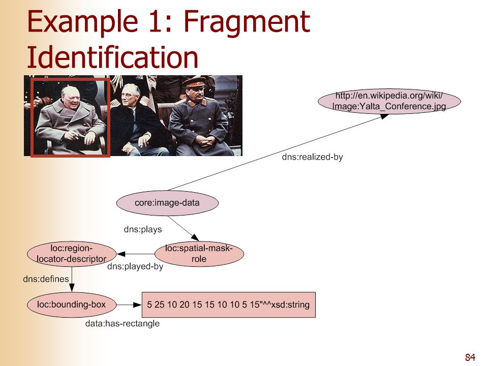 84 Example 1: Fragment Identification