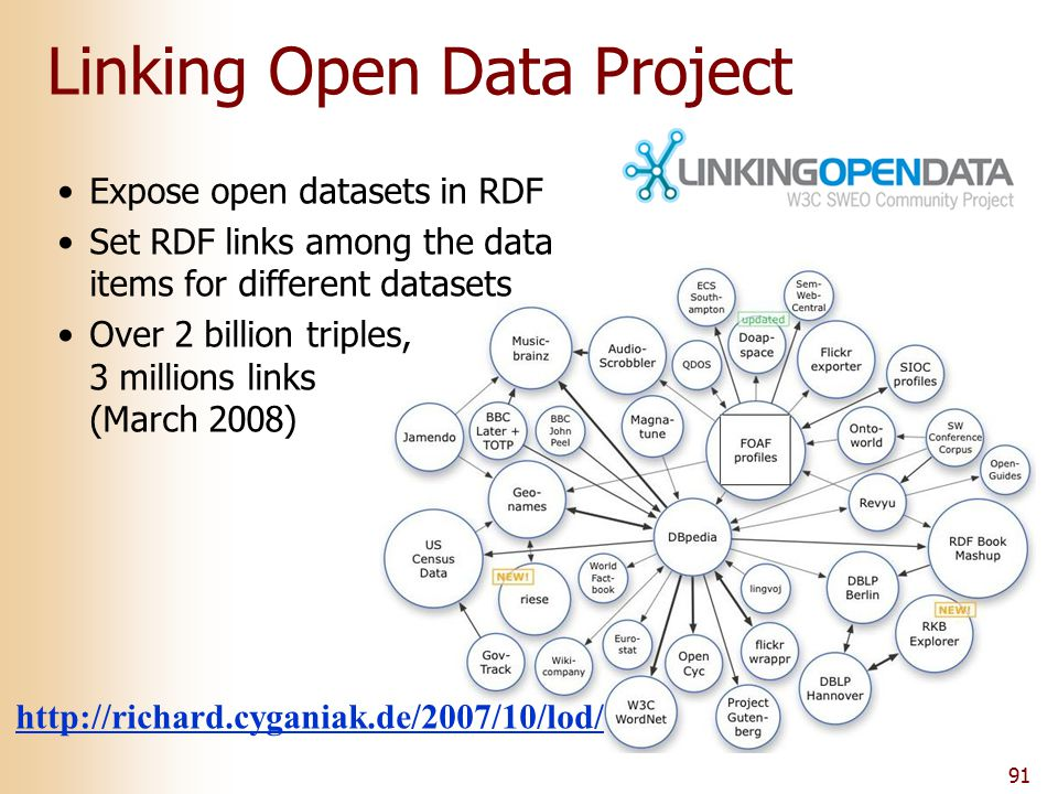 91 Linking Open Data Project Expose open datasets in RDF Set RDF links among the data items for different datasets Over 2 billion triples, 3 millions
