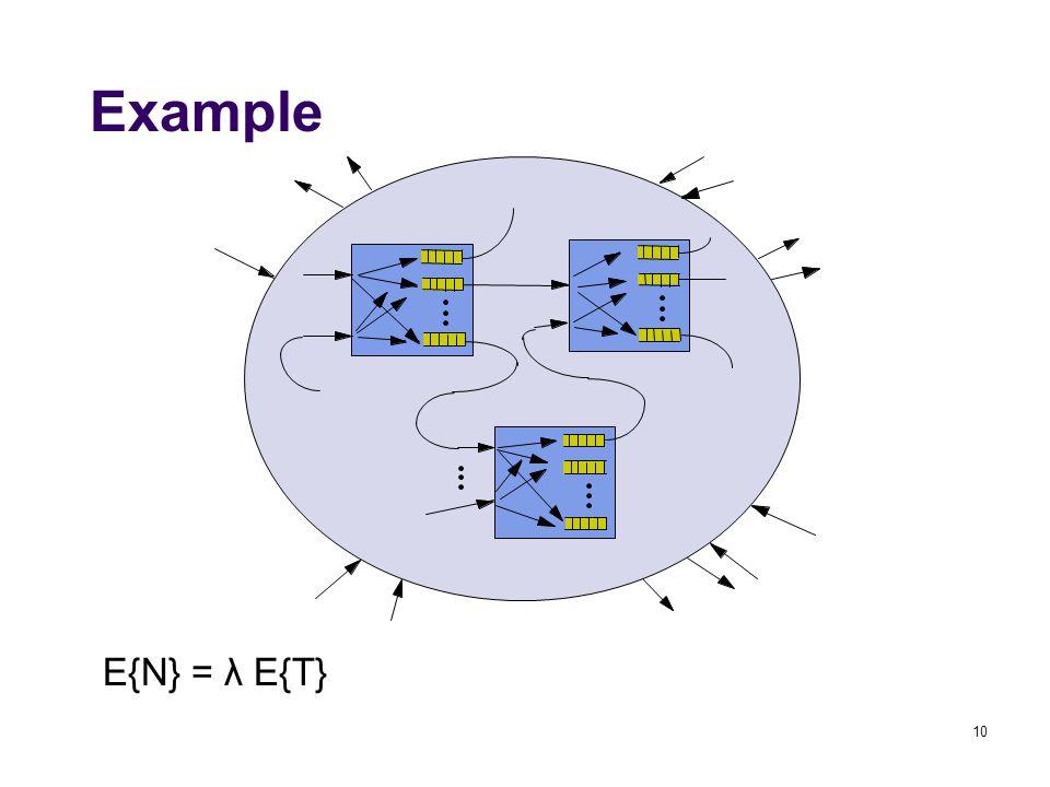 10 Example E{N} = λ E{T}