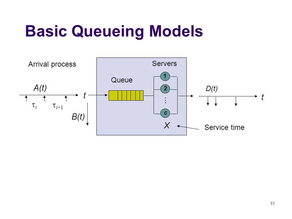 11 Basic Queueing Models 1 2 c A(t) t D(t) t B(t) Queue Servers Arrival process X Service time ii  i+1 